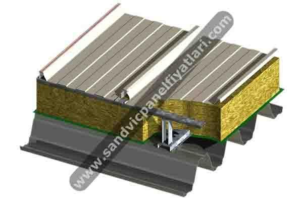 alüminyum sandviç panel fiyatları